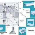 Как обыграть вентиляционный короб на кухне: особенности (видео)