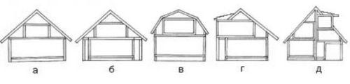 Мансардная крыша своими руками — чертежи