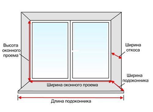 Подробная инструкция по установке пластиковых окон