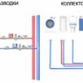Обзор водопроводных систем и выбор оптимальной разводки