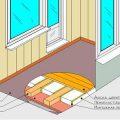 Утепленные балконы: дизайн, материалы и инструменты
