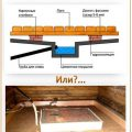 Отвод и слив воды из бани— устройство
