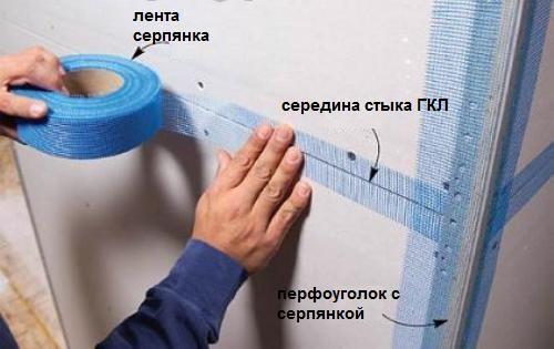 Как выровнять стены под обои своими руками: штукатурка