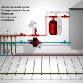 Устройство теплого водяного пола: особенности конструкций