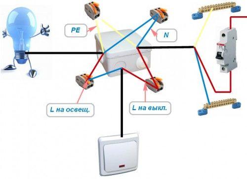 Соединение проводов в распределительной коробке: схема, фото