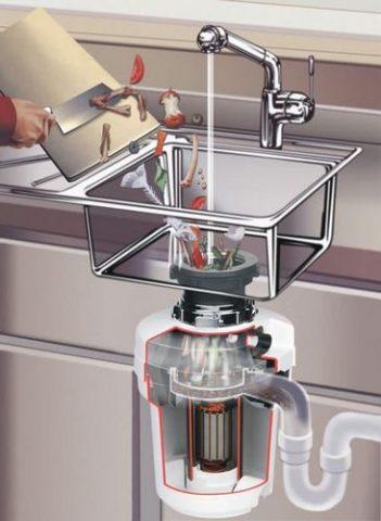 Измельчитель для кухни в раковину: отходов, отзывы, продуктов