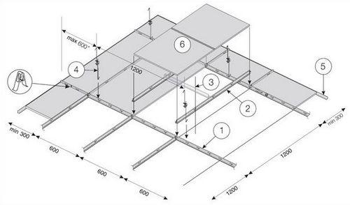 Потолок армстронг своими руками: фото, схема, видео инструкция