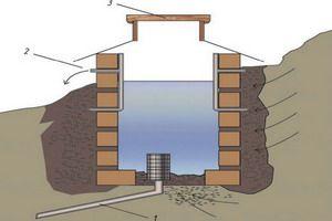 Ключевой колодец: строительство восходящего и нисходящего