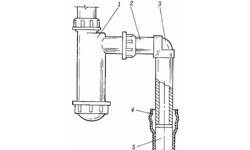 Установка сифона на мойку своими руками и его комплектация: схема
