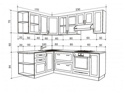 Как смоделировать кухню светлой или купить новый гарнитур
